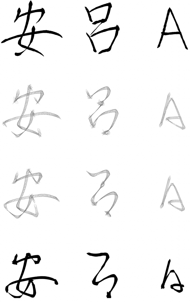 Experiment for new Hiragana